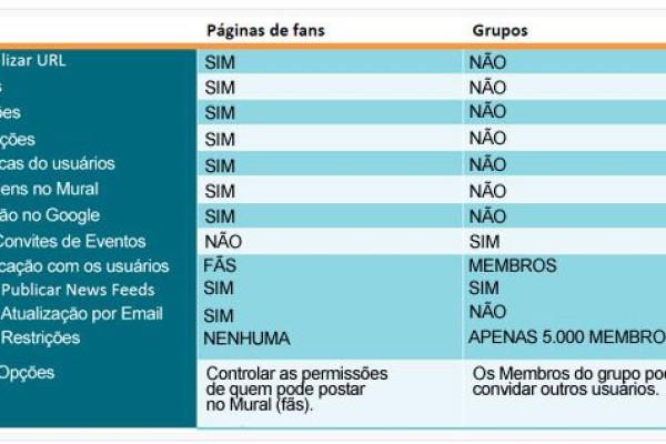 (Português) O Carnaval no Facebook!!