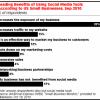 Mídias Sociais, Isso não é para o meu Negócio!
