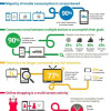 O Novo Mundo Multi Telas (Infográfico)