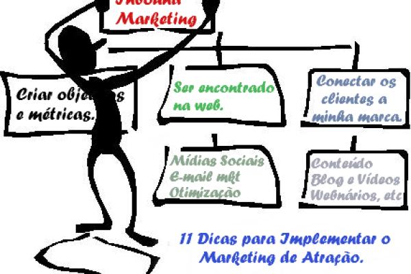 11 Dicas para usar o Inbound Marketing, neste ano!