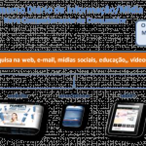Os Desafios das Marcas no Mundo Digital (parte 2)